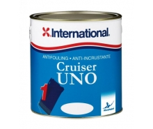Antifouling, Paint & Painting Materials