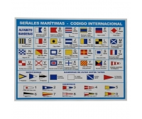 International Code of Signals Chart Imnasa